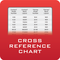 btn_crosschart